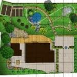 Ландшафтное проектирование и его стили