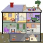 Как спланировать загородный дом
